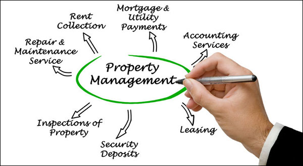 property_management_sudbury_ontario